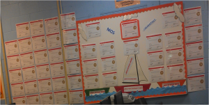 Greene County High School's Career Center Certification Wall