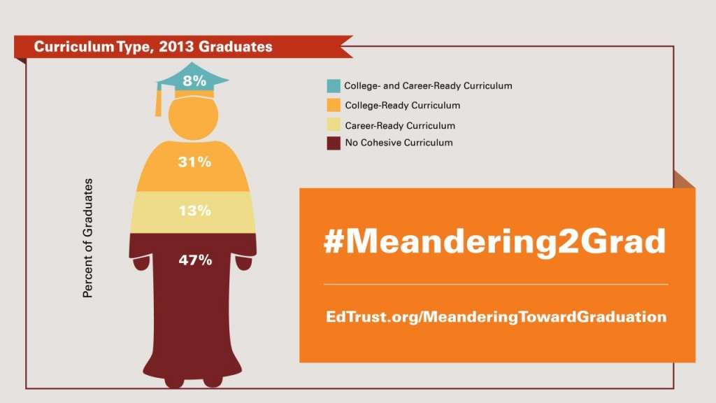 SocialTiles_MeanderingTowardGraduation_Slide2-1280x720